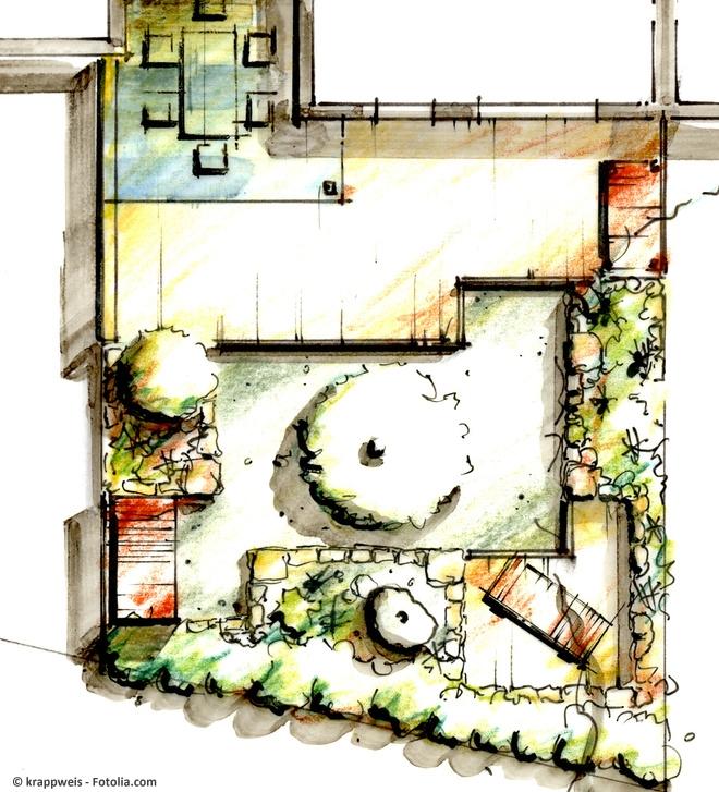 Tipps zur Gartenplanung und Gartengestaltung